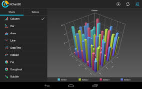 Spreadsheet For Android Nchart3d For Android U2013 Nchart3d 2d And 3d Charting For Ios