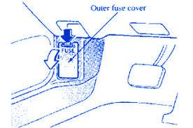 mazda protege 2001 fuse box diagram mazda schematics and wiring