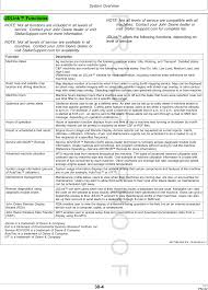 ma4g modular telematics gateway 4g lte users manual user manual