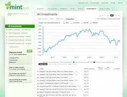 Bill Spreadsheet App Mint Alternatives More Tools To Manage Your Money