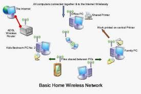 best home network design dmz architecture best practices lovely emejing home network design