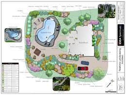 Tropical Landscape Design by Tropical Landscape Design Plans U2014 Home Landscapings Small
