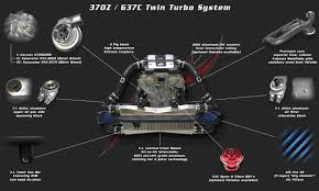 nissan 370z high flow cats fi 370z twin turbo system fast intentions