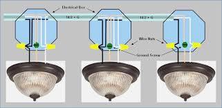 E 79577 Light Fixture Revit Light Fixtures Light Fixtures