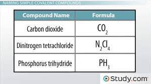 covalent compounds properties naming u0026 formation video