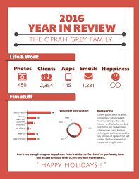 annual review report template 55 customizable annual report templates exles tips venngage