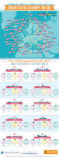 infographic here are the cheapest cities in europe 2017 city