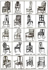 home decor style types chair styles