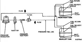 ford excursion gas tank diagram 100 images sparkys answers