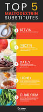 top 5 dangers of maltodextrin 5 healthier substitutes dr axe