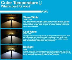 led flood light bulbs 150 watt equivalent outdoor led flood light bulbs 150 watt equivalent outdoor led bulb