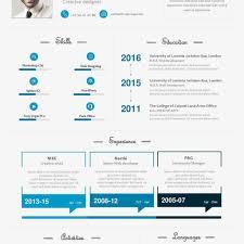 modern resume format digital resume digital marketing cv exle page 100 resume modern