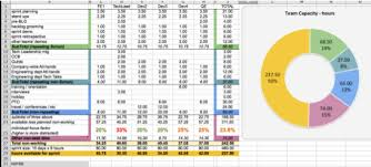 Production Capacity Planning Template Excel Features Of Resource Capacity Planning Template Excel And