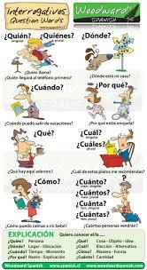 467 best spanish lessons for kids images on pinterest spanish