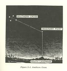 how to find direction using the sun and stars the art of manliness