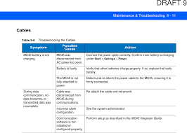 zebra technologies mc4597 enterprise digital assistant eda user