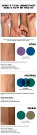 best 25 types of foundation ideas on pinterest face makeup