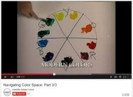 top 6 resources for colour theory the paint spot