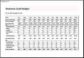 Business Plan Budget Template Excel Business Budget Template Excel Templatezet