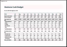 Budget Template Excel Business Budget Template Excel Templatezet