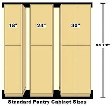 Pantry Cabinet Plans Free Cabinet Door Plans Free Kitchen Pantry - Kitchen pantry cabinet plans