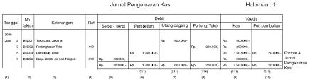 format buku jurnal penerimaan kas jurnal pengeluaran kas accounting s blog