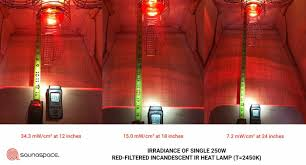 250w infrared heat l near infrared sauna therapy saunaspace