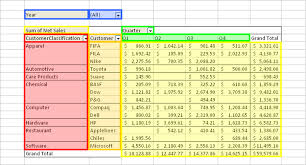 how to do a pivot table in excel 2010 excelling with excel 2 pivot tables aiche