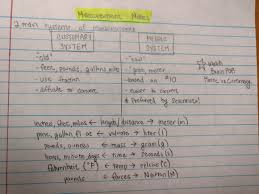 Bill Nye Matter Worksheet Science Nb 1 2016 17 Science With Mrs Lin