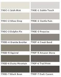 how to choose the perfect gray paint confusion gray paint and