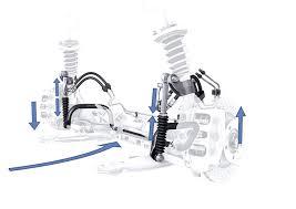 porsche cayenne pdcc you ve got options part ii porsche dynamic chassis
