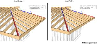 Irregular Hip Roof Framing The Dutch Hip Thisiscarpentry