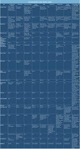 Apple Spreadsheet Software Best Spreadsheet App For Ipad Laobingkaisuo Com