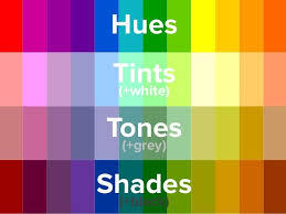25 unique color theory ideas on pinterest color theory for