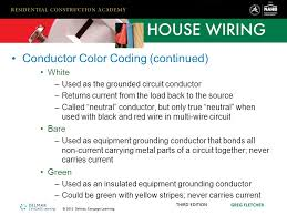 hardware and materials used in residential wiring ppt video
