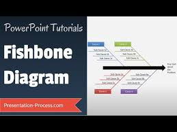 how to create fishbone diagram in powerpoint ishikawa diagram