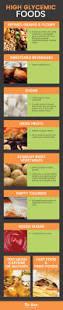 low glycemic diet benefits foods u0026 sample plan dr axe