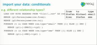 Different Names Of Green by Welcome To The Dark Side Neo4j Worst Practices U0026 How To Avoid Them