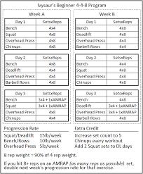 Starting Strength Bench Press Ivysaur Beginner 4 4 8 Program Bodybuilding Com Forums