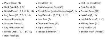 1 Rep Max Bench Press Chart 1rm Testing Science For Sport