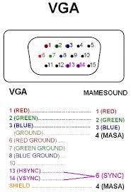 vga adapter wiring diagram wiring diagrams