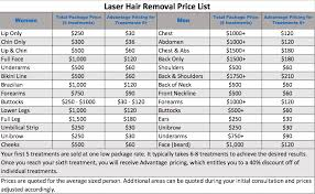 how much does laser hair removal cost on back laser hair removal facial plastic surgeon face lifts