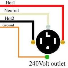 wiring diagram wiring diagram for a dryer plug electrical code