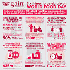 six things to celebrate on world food day global alliance for