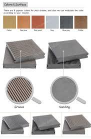 Laminate Flooring Materials Nobel Flooring Swimming Pool Edge Wood Plastic Composite Laminate