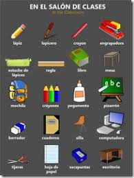 classroom items in spanish spanish for kids