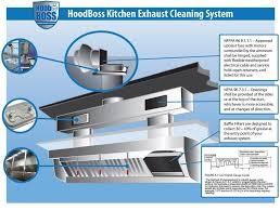 kitchen exhaust design ideasidea inside restaurant kitchen