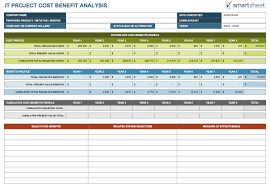 Excel Costing Template Free Cost Benefit Analysis Templates Smartsheet