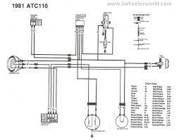 xrm headlight wiring diagram wiring diagram simonand