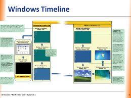 tutorial xp windows microsoft windows 7 for power users tutorial 1 exploring the windows